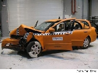 Crashed and tested cars (Crash) - similarity
